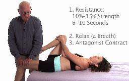Orthopedic Assessment for the Upper & Lower Body